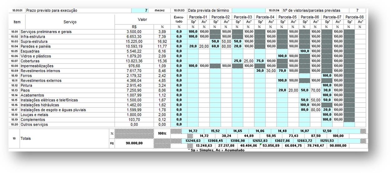 Cronograma Exemplo 1 - 8 Documentos Técnicos para Financiamento Imobiliário na CAIXA