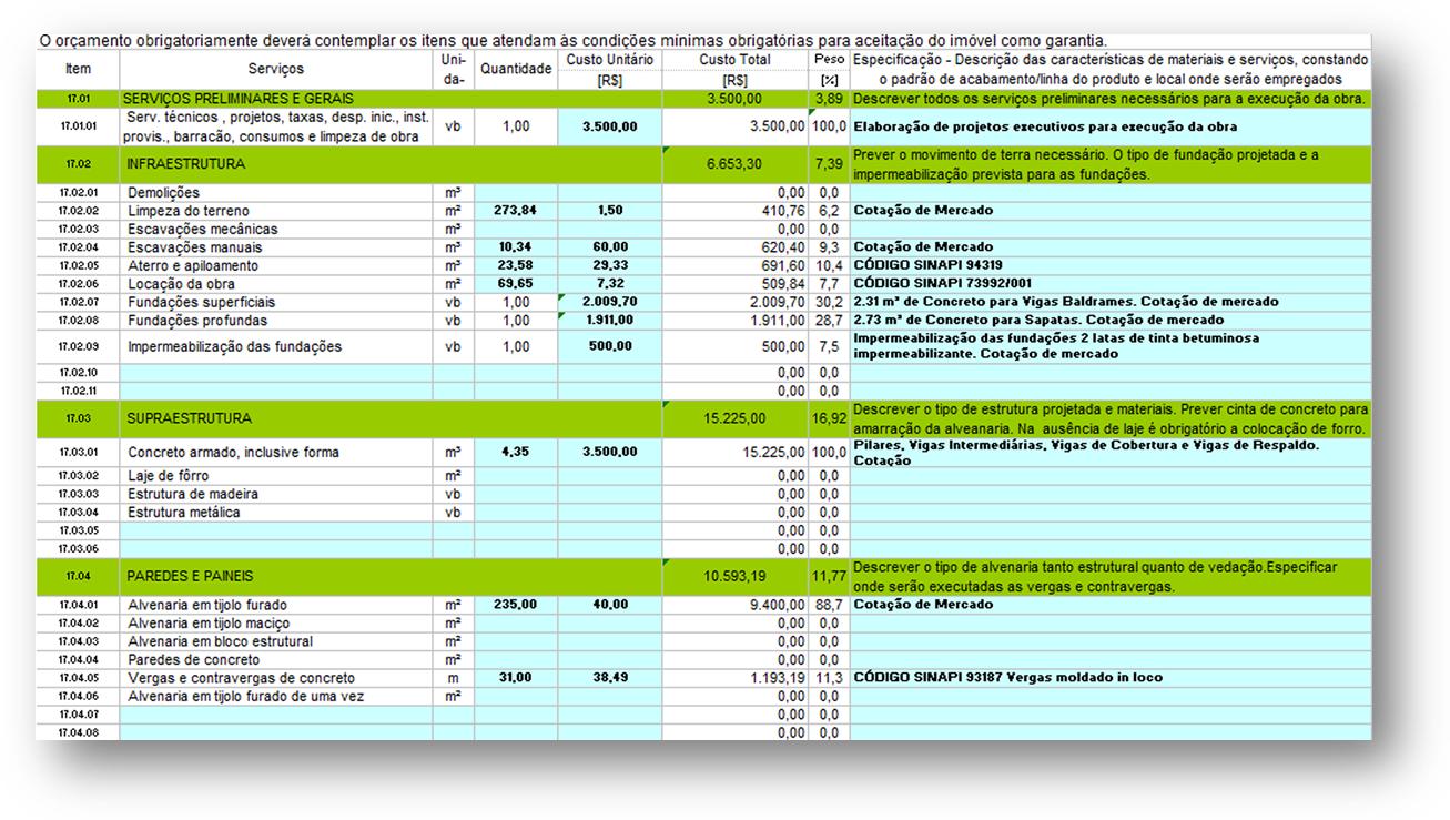 Planilha Orcamento Exemplo 1 - 8 Documentos Técnicos para Financiamento Imobiliário na CAIXA