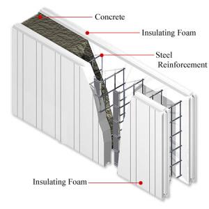 icf2 - Como funciona o financiamento da casa de Isopor?