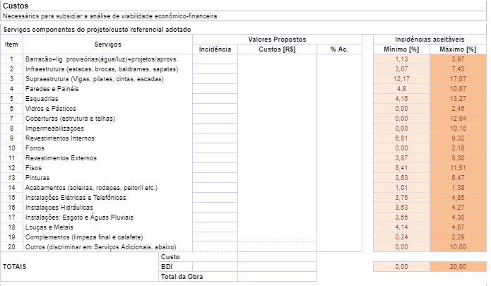 custos - Nova Planilha PFUI Caixa 2021 [ Planilha PCI ] Tutorial Completo